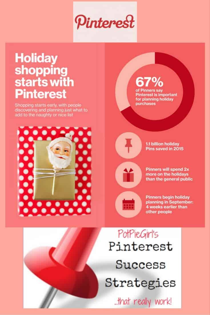 PotPieGirls-Pinterest-Success-Strategies